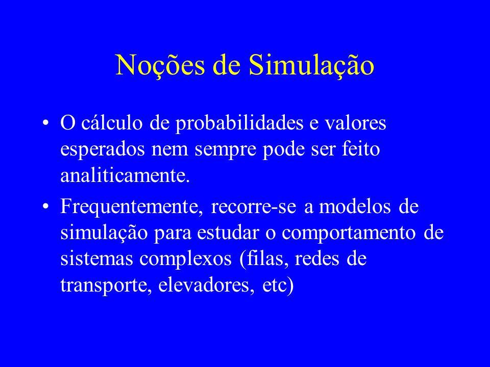 Noções de Simulação O cálculo de probabilidades e valores esperados nem sempre pode ser feito analiticamente.