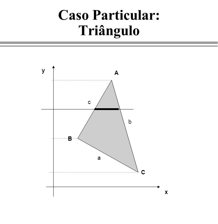 Caso Particular: Triângulo