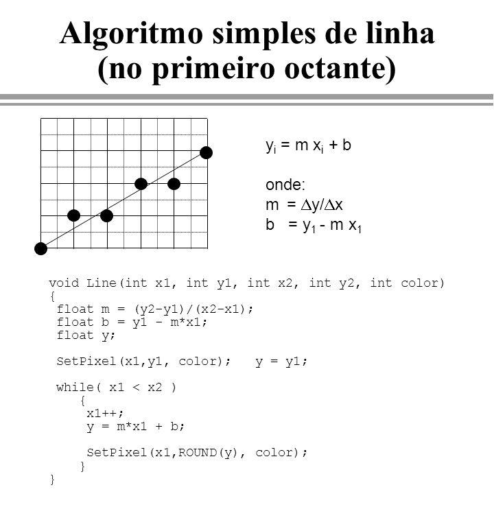 Algoritmo simples de linha (no primeiro octante)