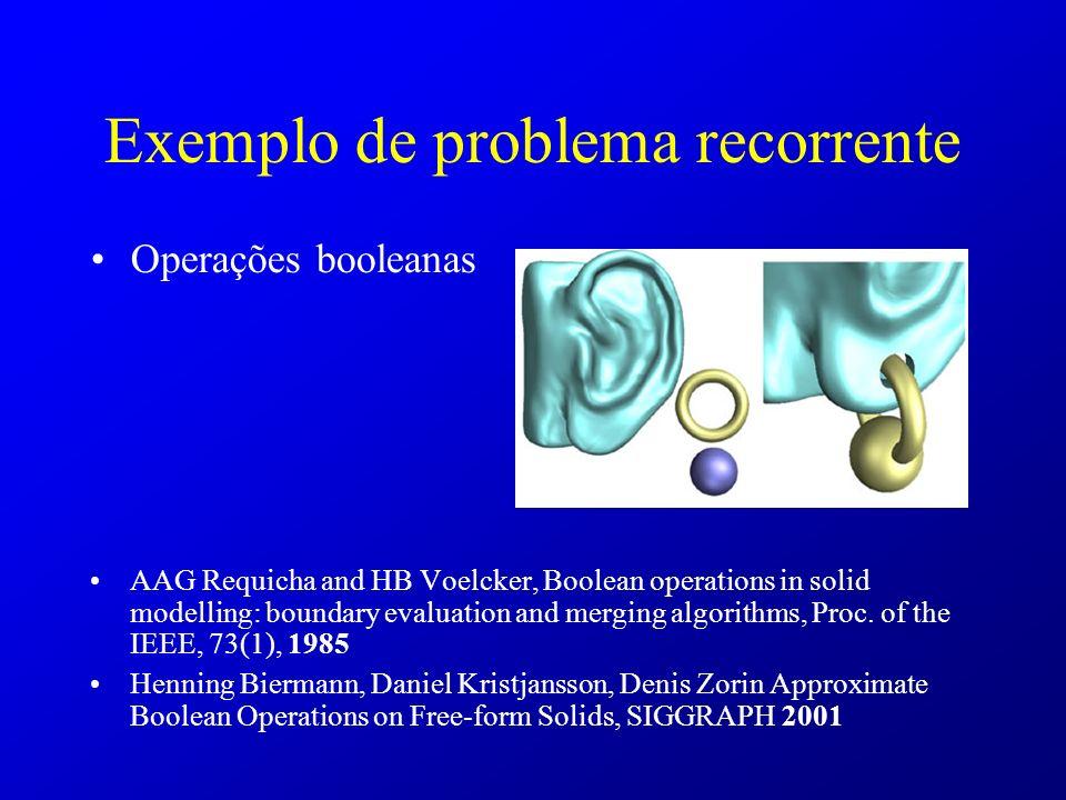 Exemplo de problema recorrente