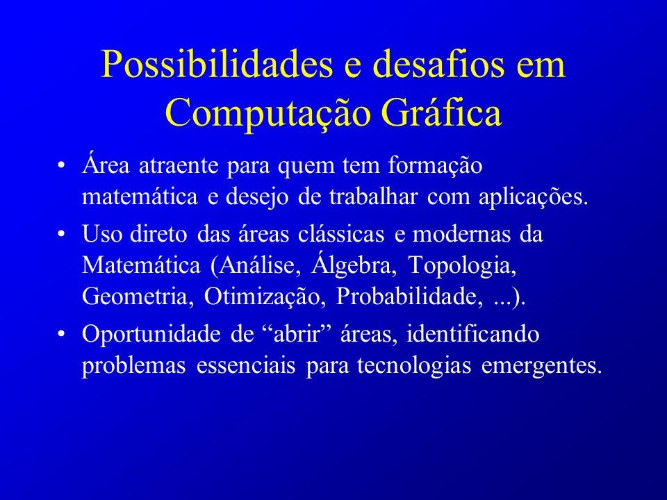 Possibilidades e desafios em Computação Gráfica