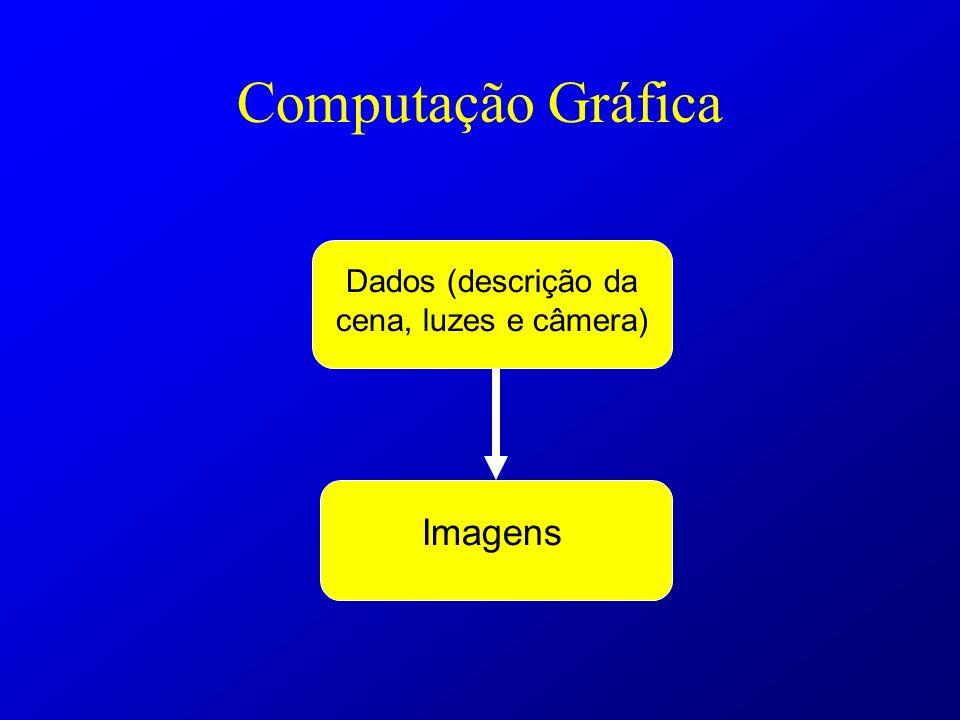 Dados (descrição da cena, luzes e câmera)