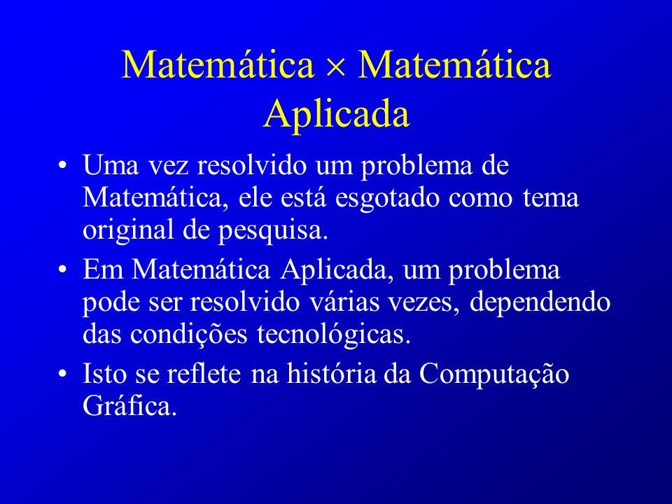 Matemática  Matemática Aplicada
