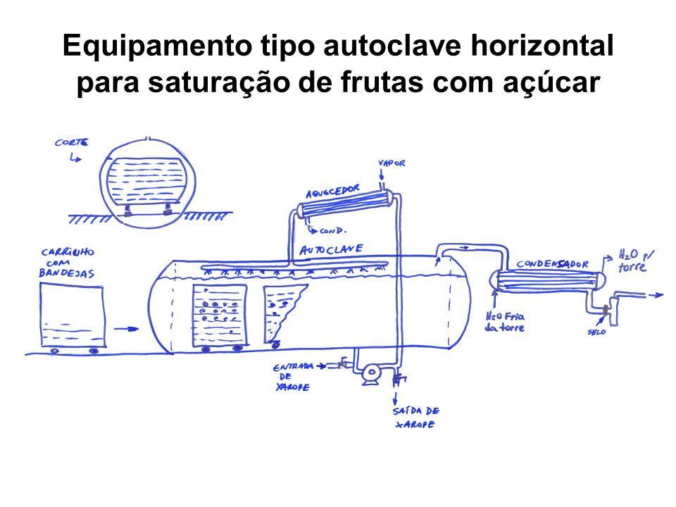 Equipamento tipo autoclave horizontal para saturação de frutas com açúcar