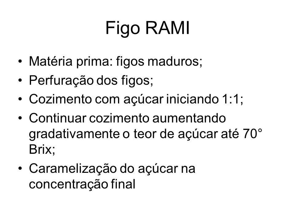 Figo RAMI Matéria prima: figos maduros; Perfuração dos figos;