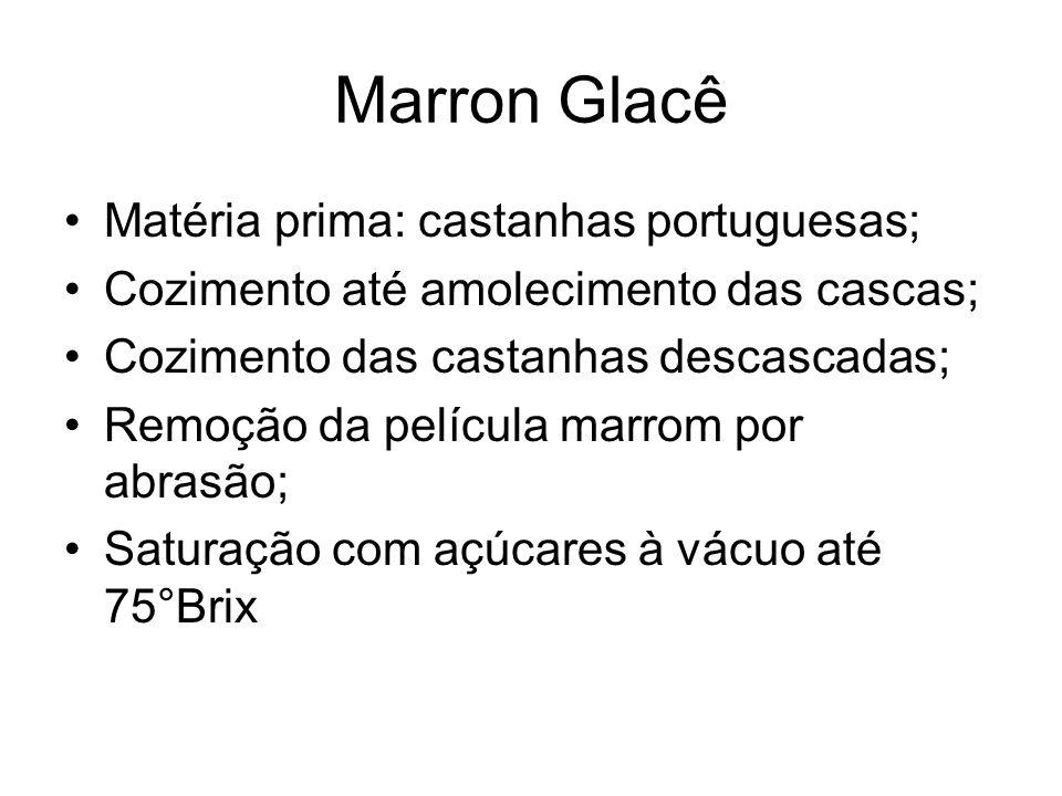 Marron Glacê Matéria prima: castanhas portuguesas;