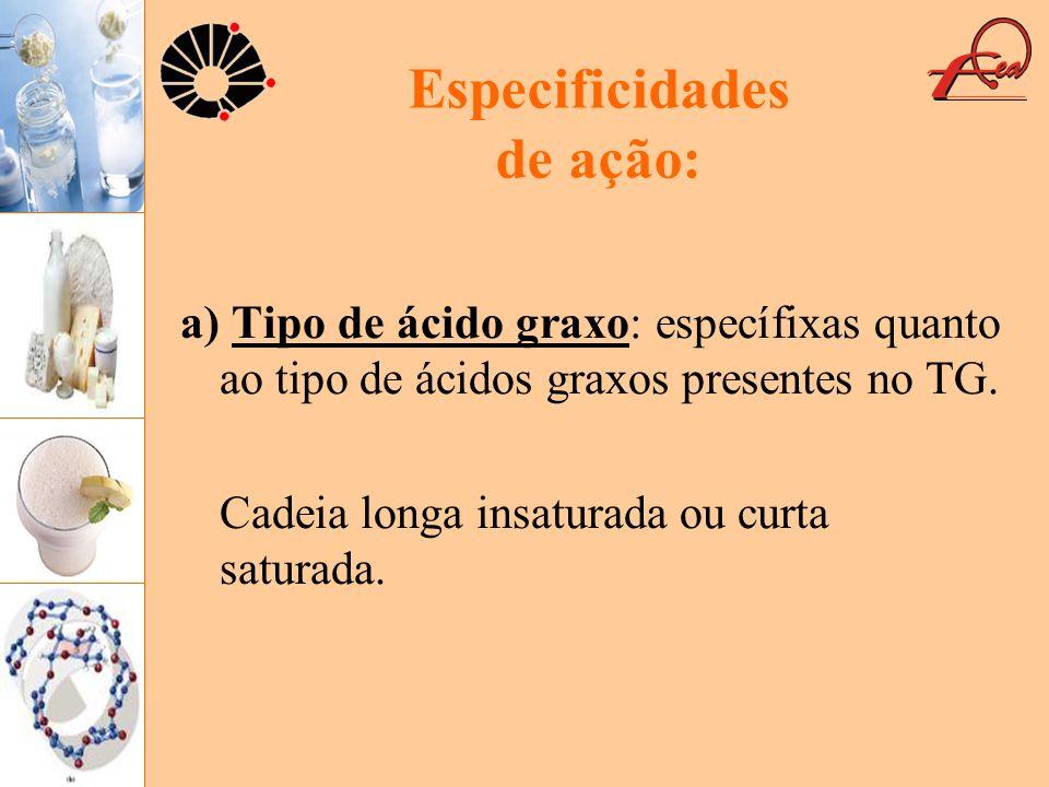 Especificidades de ação: