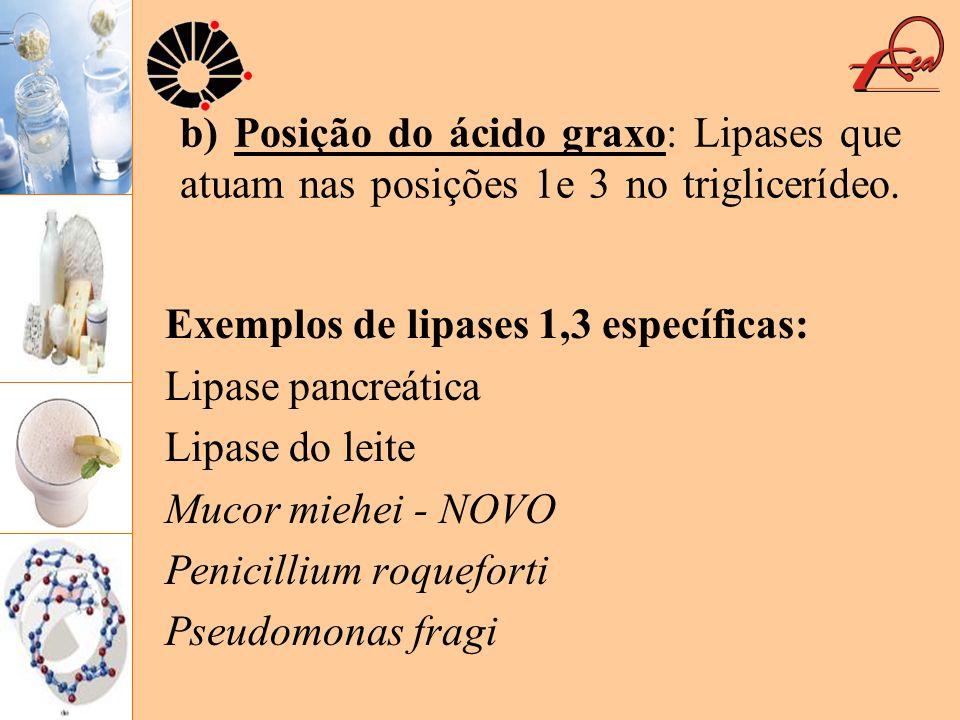 b) Posição do ácido graxo: Lipases que atuam nas posições 1e 3 no triglicerídeo.