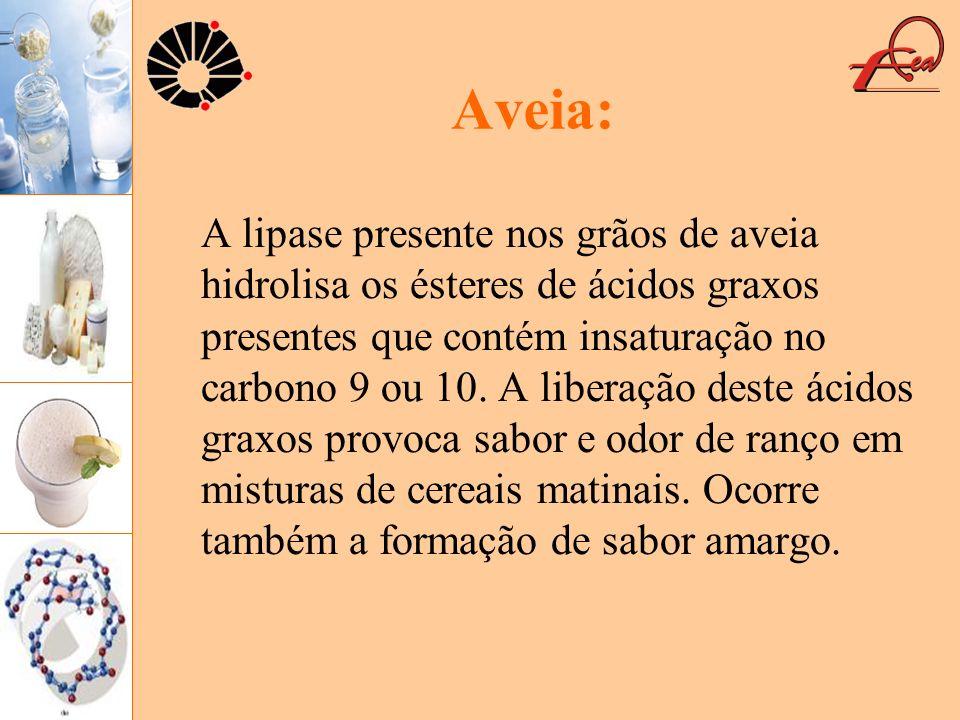 Aveia: