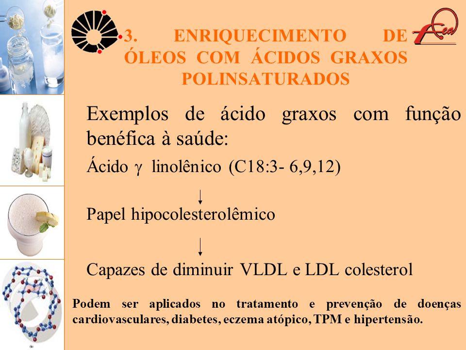 3. ENRIQUECIMENTO DE ÓLEOS COM ÁCIDOS GRAXOS POLINSATURADOS