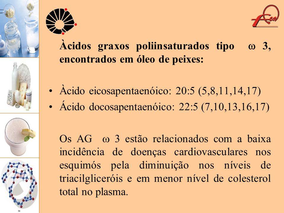 Àcidos graxos poliinsaturados tipo  3, encontrados em óleo de peixes: