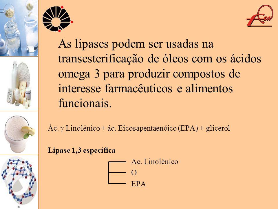 As lipases podem ser usadas na transesterificação de óleos com os ácidos omega 3 para produzir compostos de interesse farmacêuticos e alimentos funcionais.