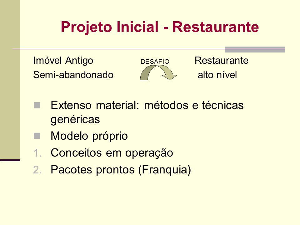 Projeto Inicial - Restaurante