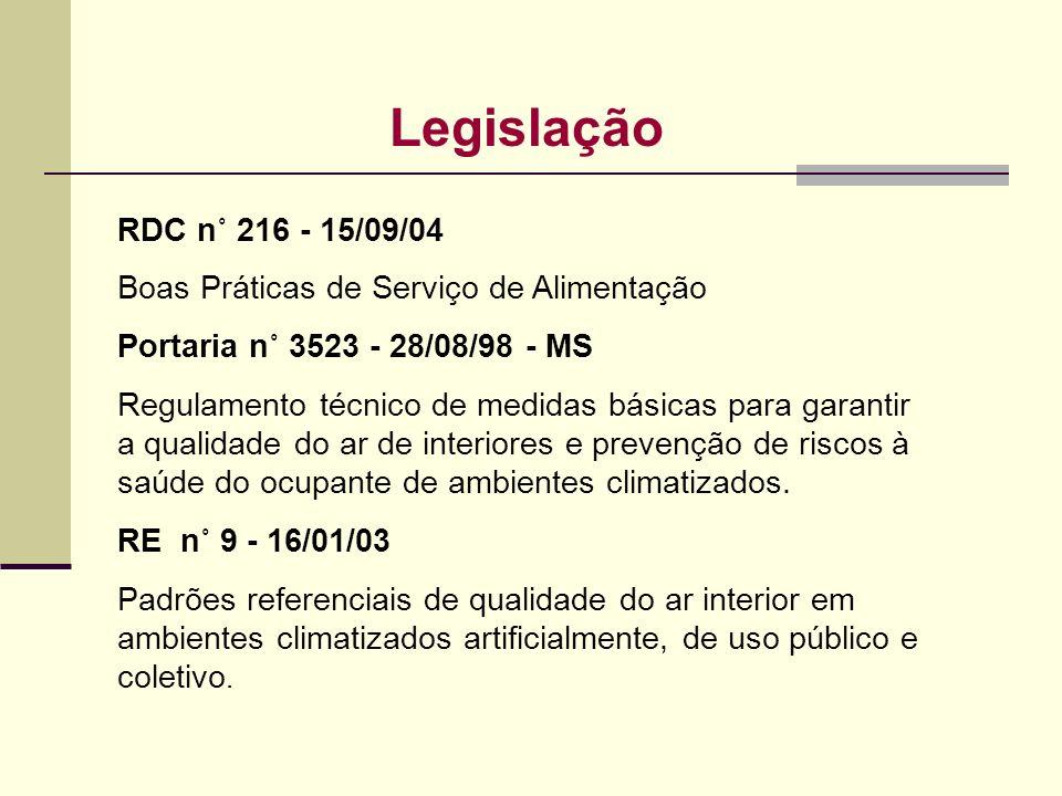 Legislação RDC n˚ 216 - 15/09/04. Boas Práticas de Serviço de Alimentação. Portaria n˚ 3523 - 28/08/98 - MS.