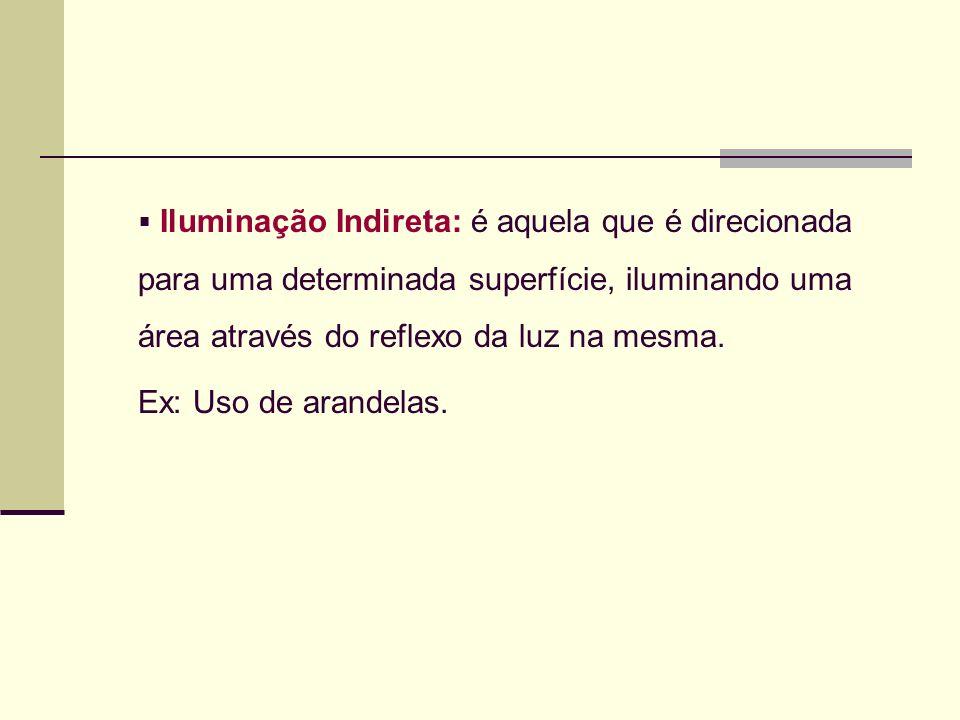Iluminação Indireta: é aquela que é direcionada para uma determinada superfície, iluminando uma área através do reflexo da luz na mesma.