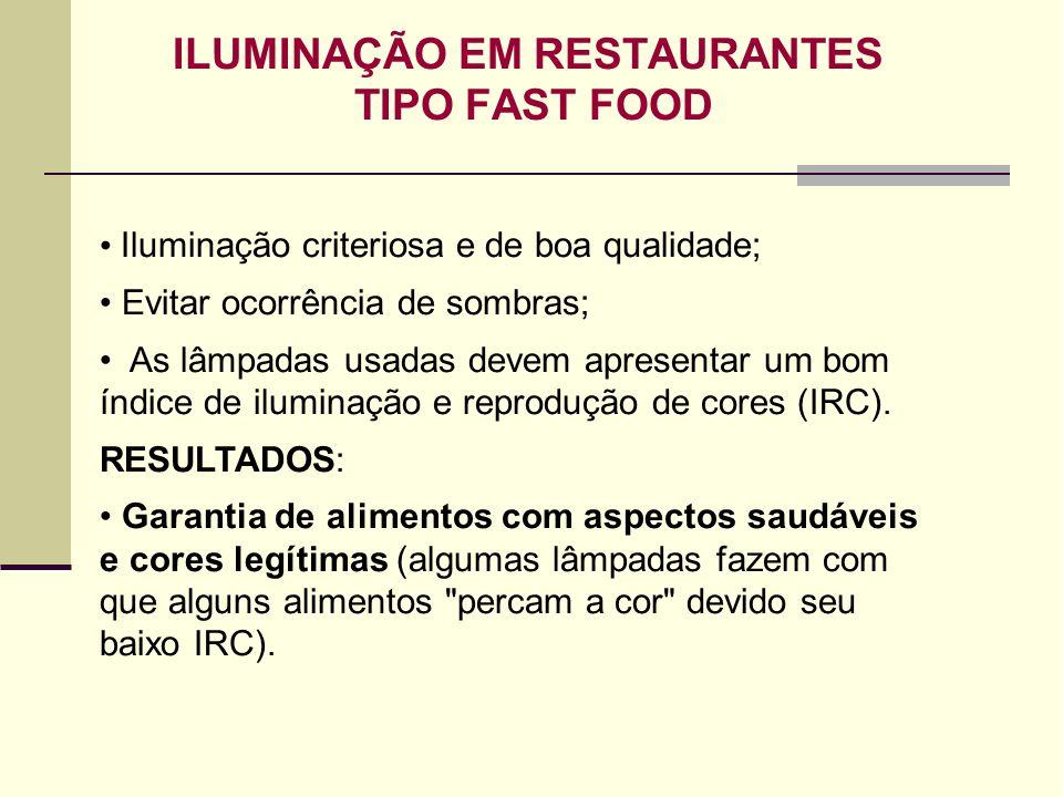 ILUMINAÇÃO EM RESTAURANTES TIPO FAST FOOD