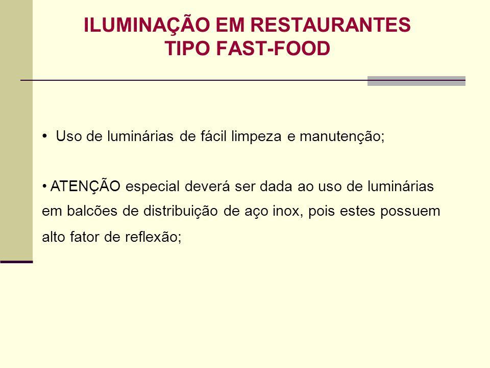 ILUMINAÇÃO EM RESTAURANTES TIPO FAST-FOOD