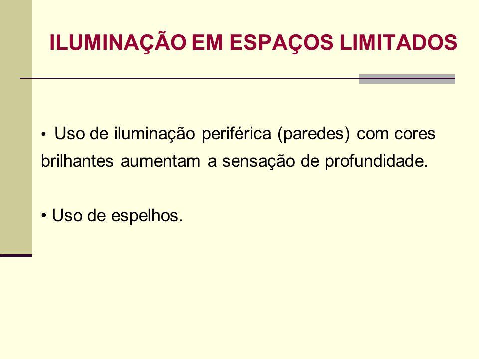 ILUMINAÇÃO EM ESPAÇOS LIMITADOS