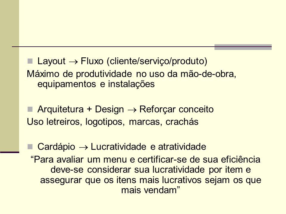 Layout  Fluxo (cliente/serviço/produto)