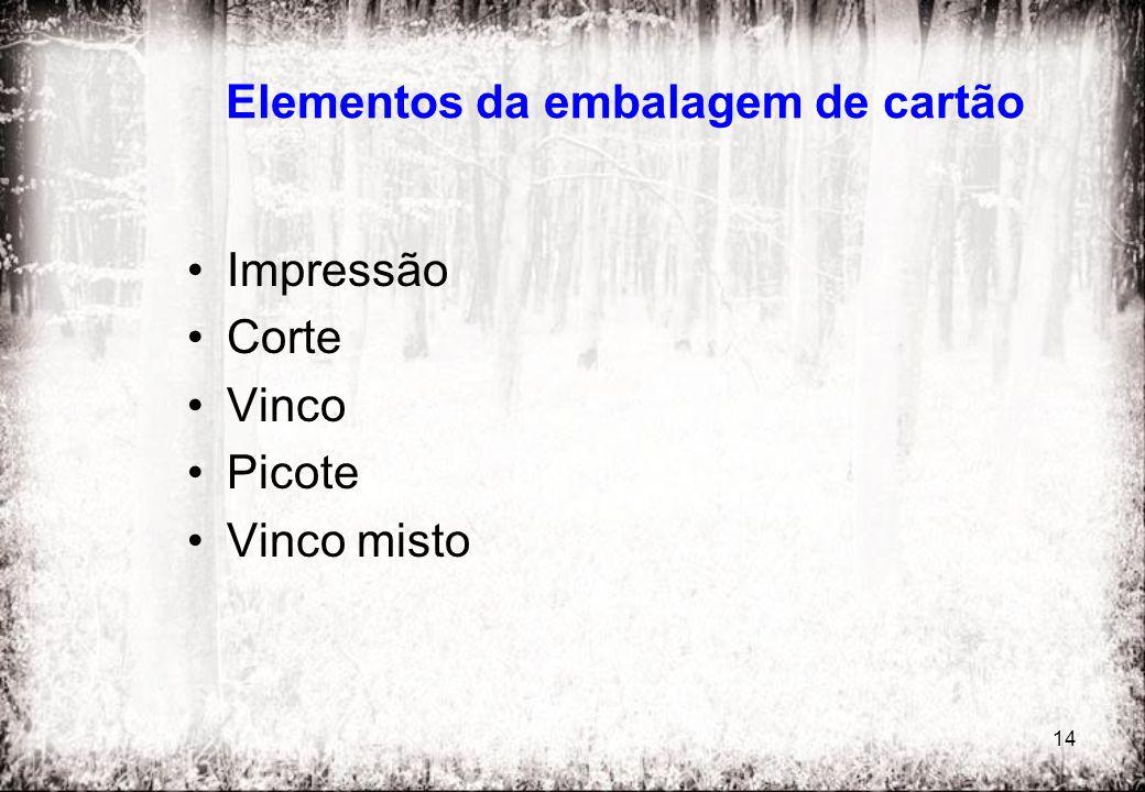 Elementos da embalagem de cartão