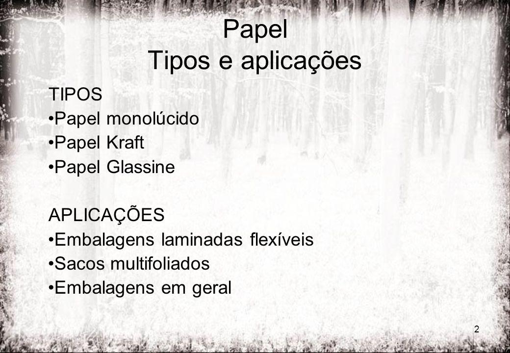 Papel Tipos e aplicações