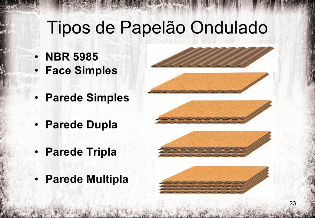 Tipos de Papelão Ondulado