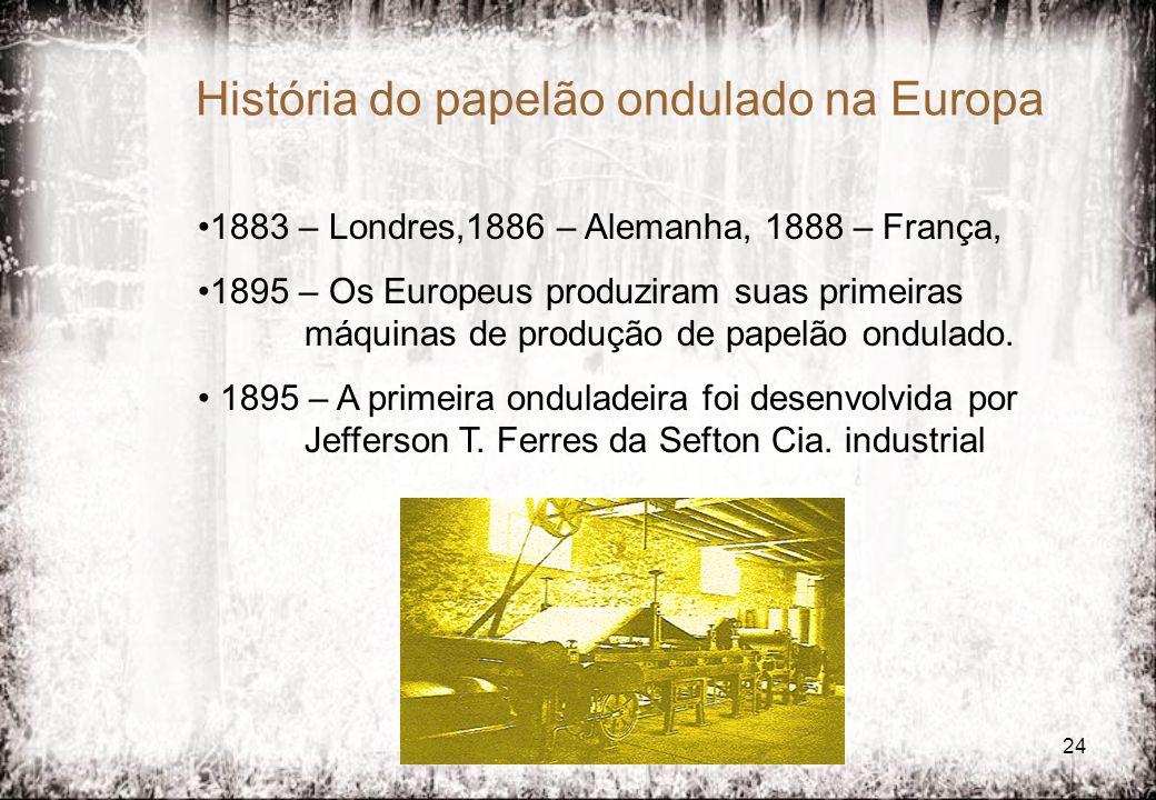 História do papelão ondulado na Europa