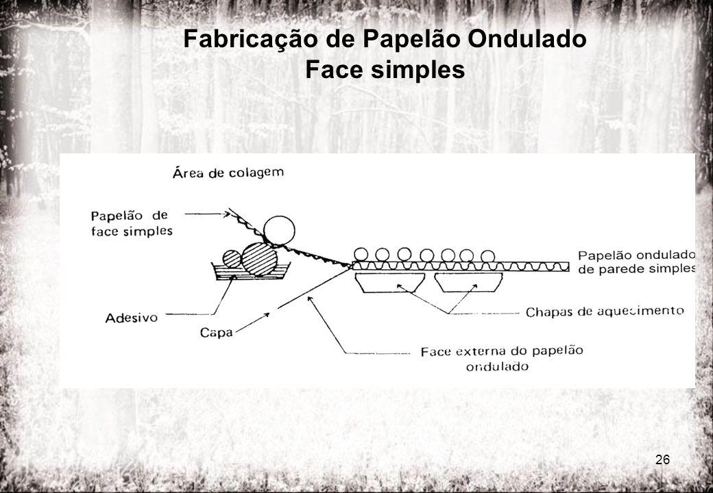 Fabricação de Papelão Ondulado Face simples
