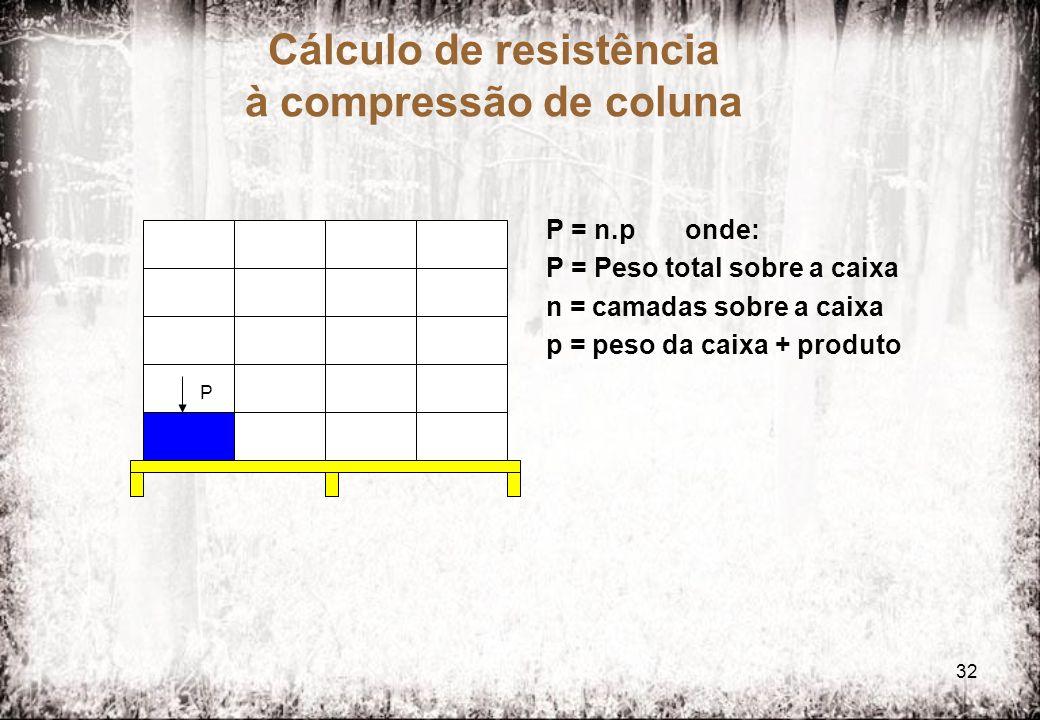 Cálculo de resistência à compressão de coluna