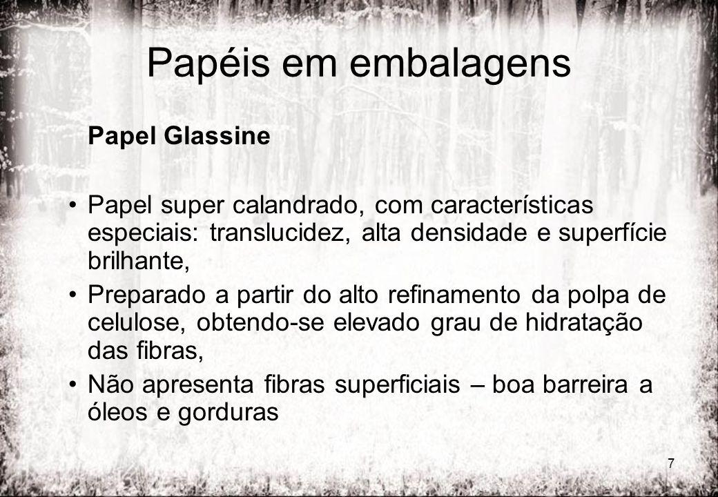 Papéis em embalagens Papel Glassine