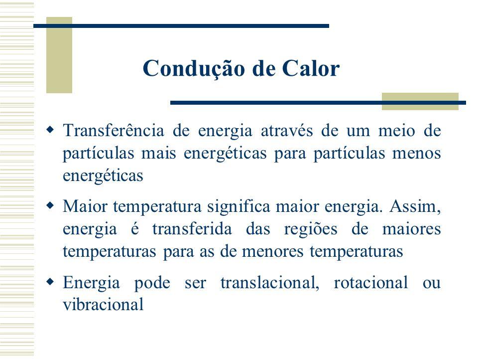 Condução de Calor Transferência de energia através de um meio de partículas mais energéticas para partículas menos energéticas.