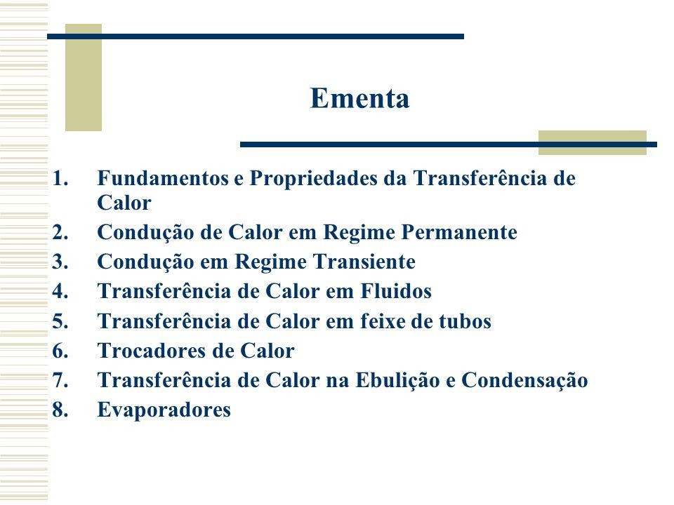 Ementa Fundamentos e Propriedades da Transferência de Calor