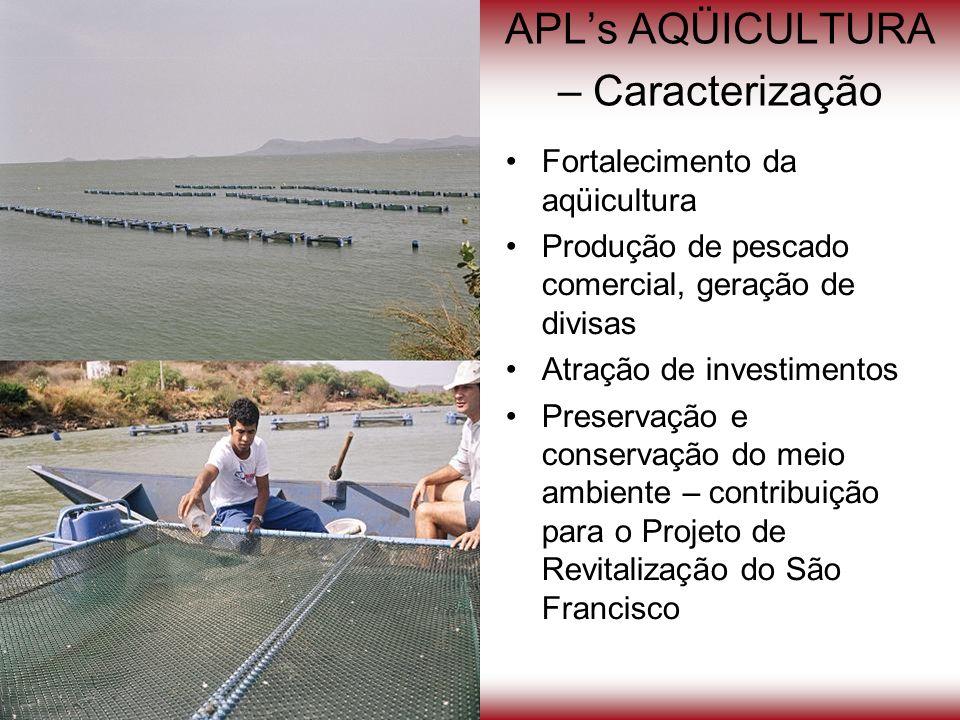 APL's AQÜICULTURA – Caracterização