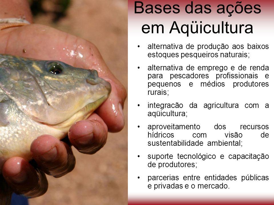 Bases das ações em Aqüicultura
