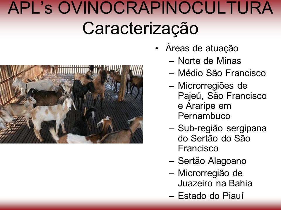 APL's OVINOCRAPINOCULTURA Caracterização