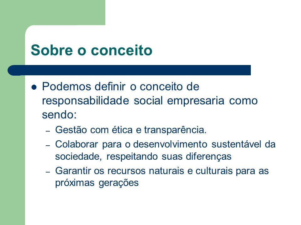 Sobre o conceito Podemos definir o conceito de responsabilidade social empresaria como sendo: Gestão com ética e transparência.