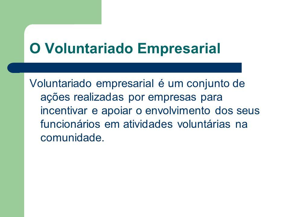 O Voluntariado Empresarial