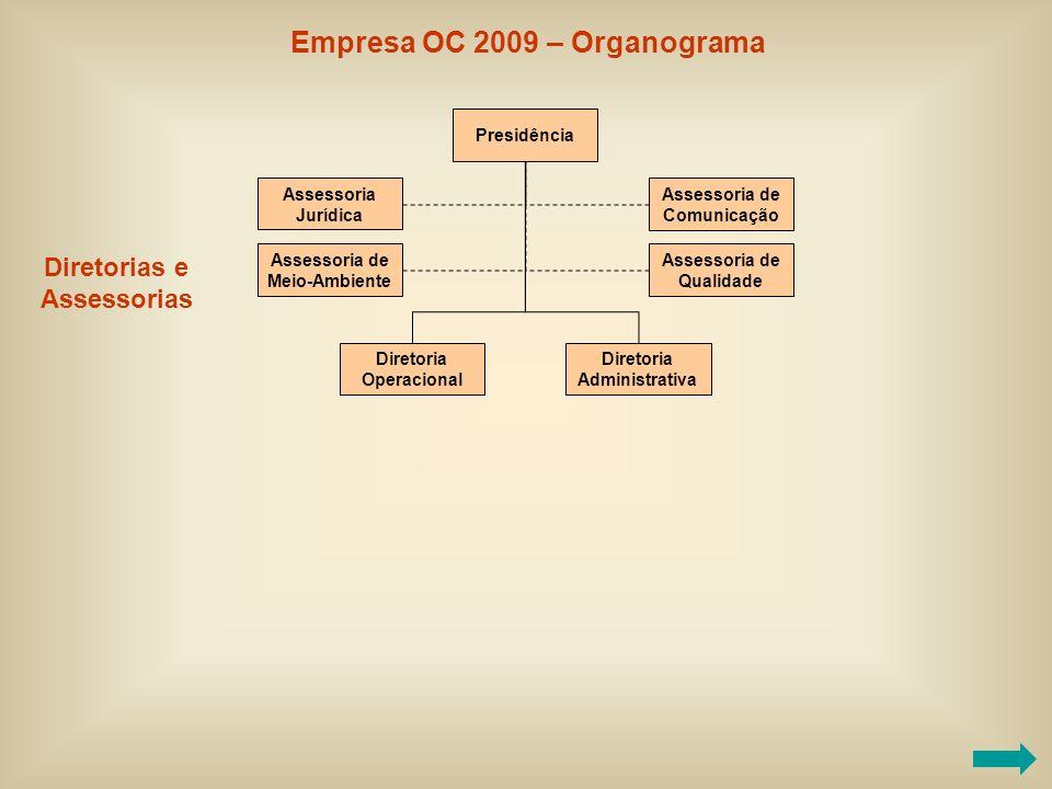 Diretoria Operacional Diretoria Administrativa