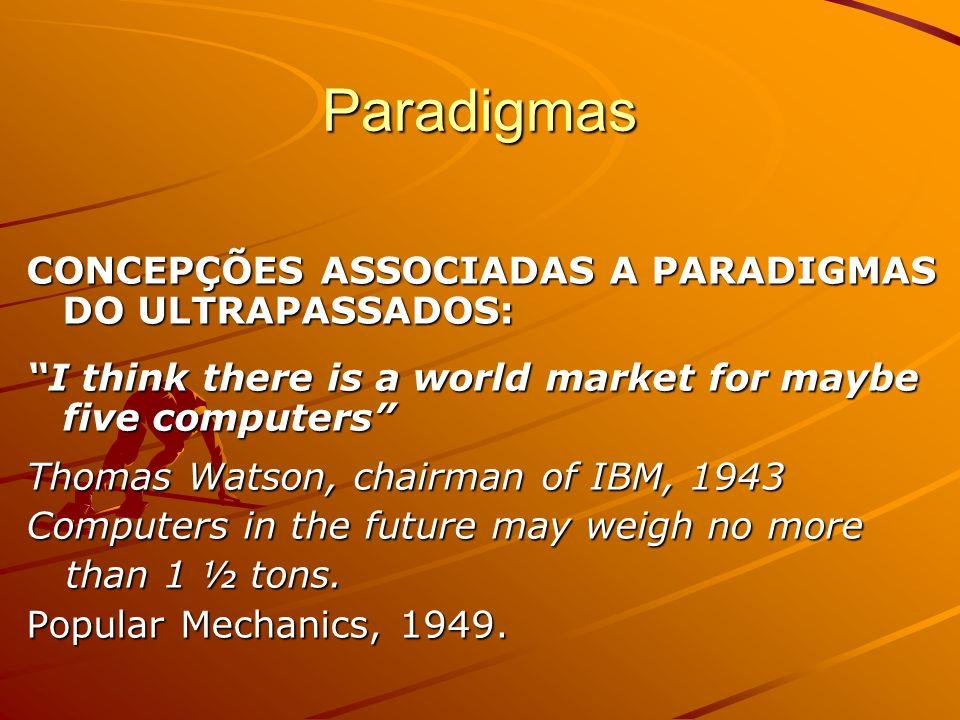 Paradigmas CONCEPÇÕES ASSOCIADAS A PARADIGMAS DO ULTRAPASSADOS: