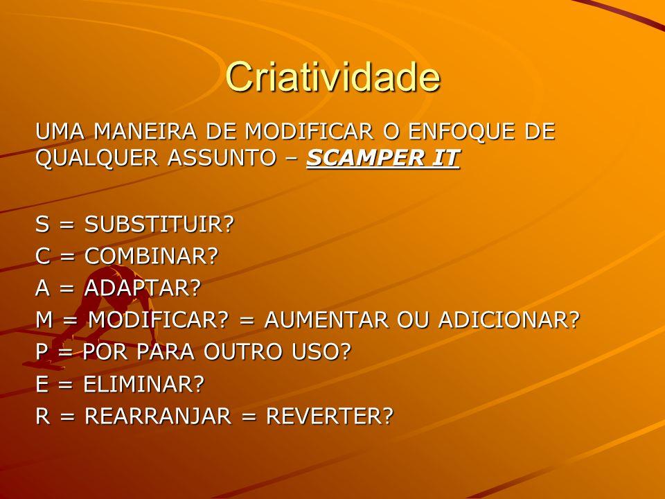 Criatividade UMA MANEIRA DE MODIFICAR O ENFOQUE DE QUALQUER ASSUNTO – SCAMPER IT. S = SUBSTITUIR C = COMBINAR