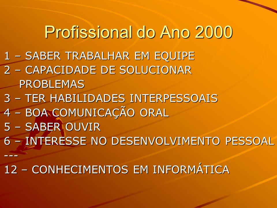 Profissional do Ano 2000 1 – SABER TRABALHAR EM EQUIPE