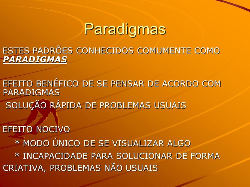 Paradigmas ESTES PADRÕES CONHECIDOS COMUMENTE COMO PARADIGMAS