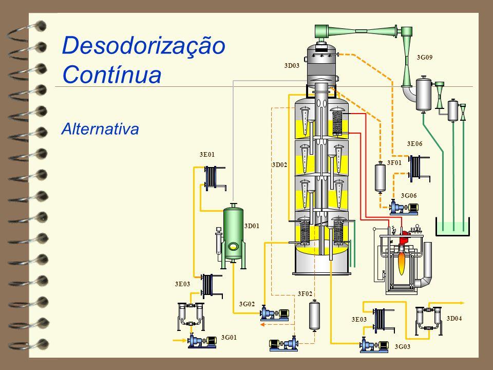 Desodorização Contínua Alternativa