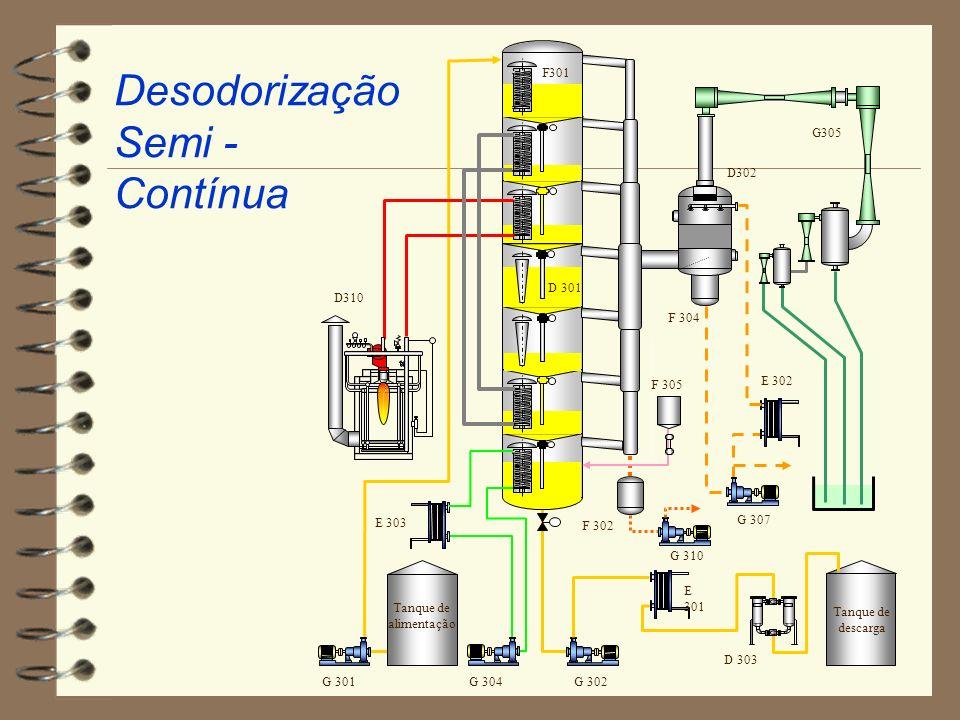 Desodorização Semi - Contínua