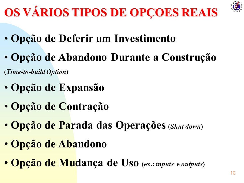 OS VÁRIOS TIPOS DE OPÇOES REAIS