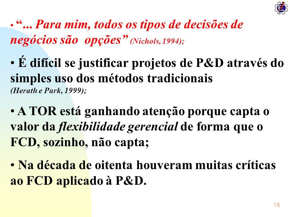 Na década de oitenta houveram muitas críticas ao FCD aplicado à P&D.