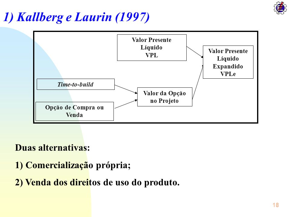 1) Kallberg e Laurin (1997) Duas alternativas: