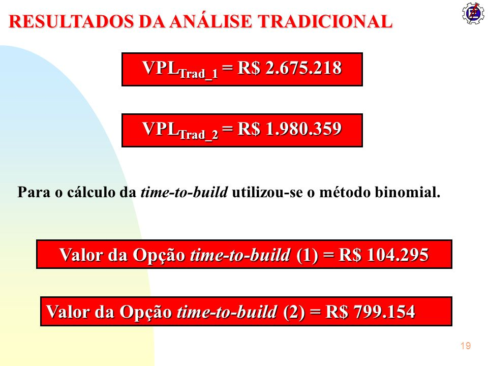Valor da Opção time-to-build (1) = R$ 104.295
