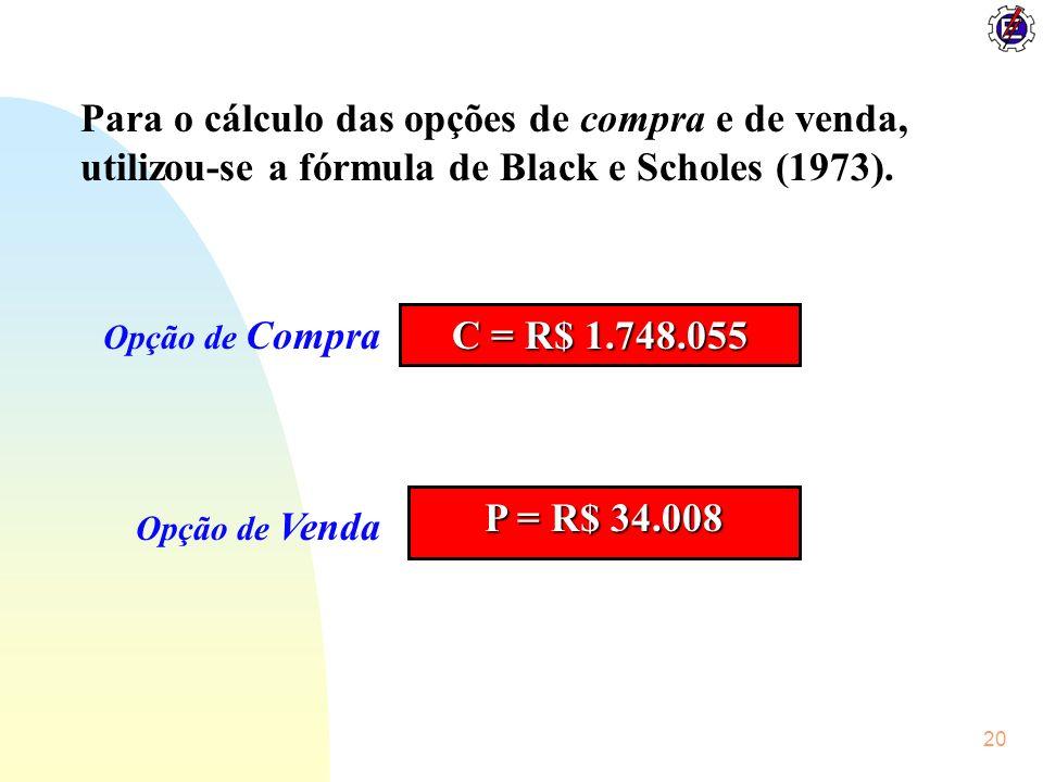 Para o cálculo das opções de compra e de venda, utilizou-se a fórmula de Black e Scholes (1973).
