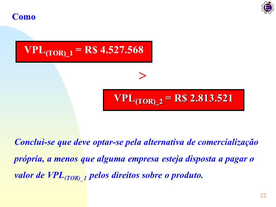  VPL(TOR)_1 = R$ 4.527.568 VPL(TOR)_2 = R$ 2.813.521 Como
